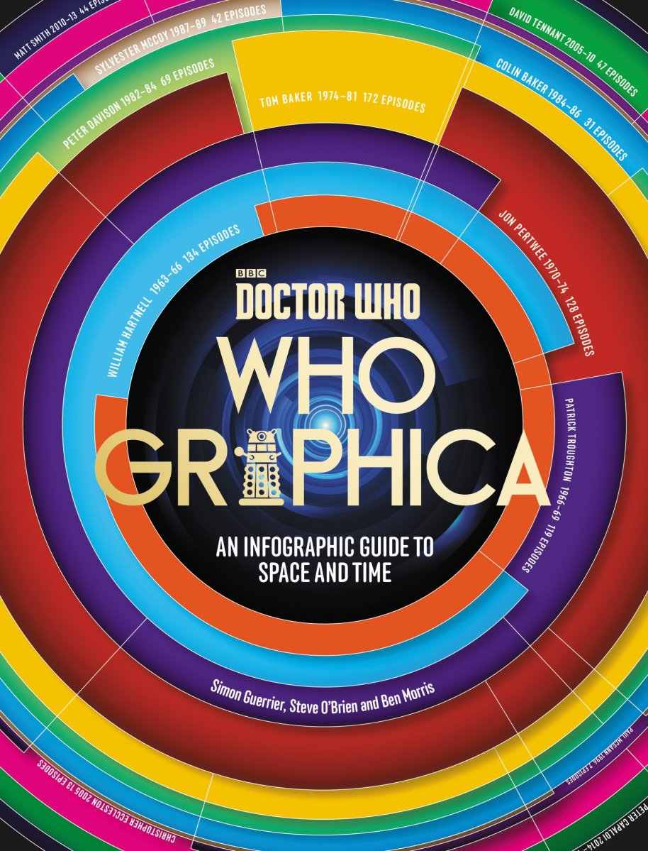 WHOGRAPHICA - $20. Great stocking stuffer if you like bright colors and infographics! http://amzn.to/2gTLw4O Also available at Barnes & Noble: http://goo.gl/UayPFh